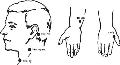 Мастурбация — Википедия