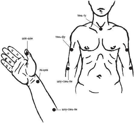 Точки на спине для массажа от боли 119
