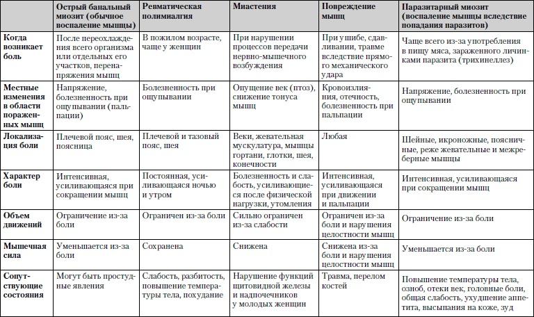 Лилия Белая - читать онлайн, скачать FB2 / EPUB / JAVA