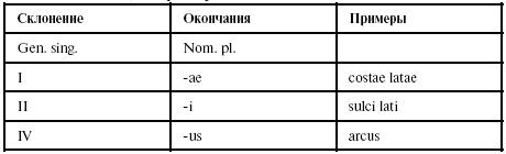 Ответы Mail Ru: Подскажите прилагательные на букву