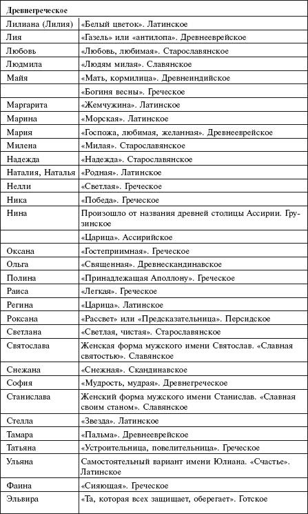 Самая главная российская книга мамы скачать бесплатно